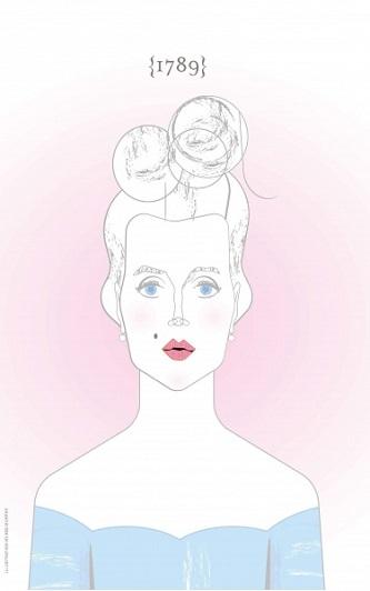 Marie Antoinette & 3C - Two Plays